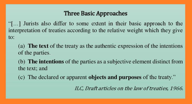 approaches to interpretation