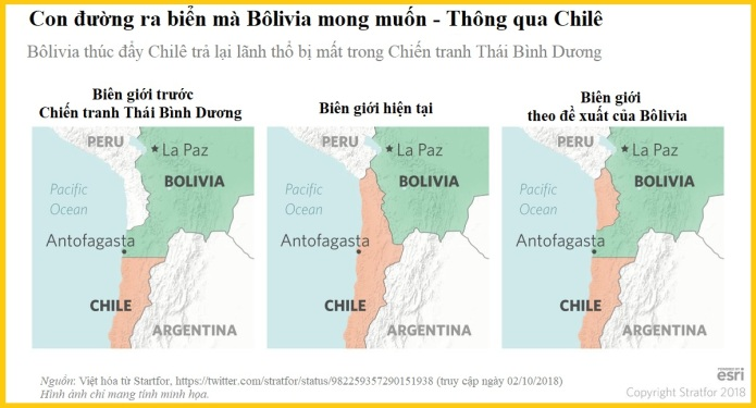Bolivia v Chile