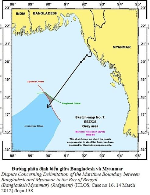 Delimitation line Bang & Myan